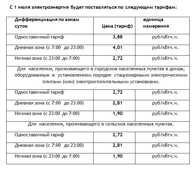 В Тверской области вступают в силу новые тарифы на электроэнергию